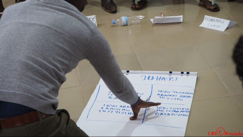 Stories of change CBS Rwanda
